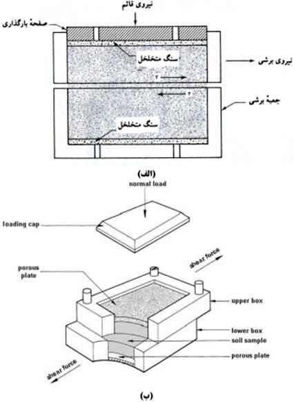 soil-shear-strength-011