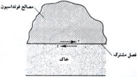soil-shear-strength-022