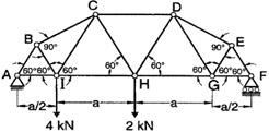 Truss-Joint-Method-019